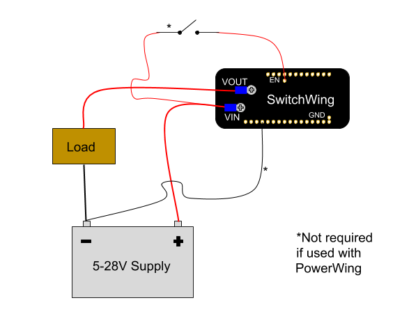 Figure 1. SwitchWing Wiring Diagram